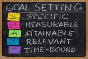 Tips On Setting Goals: Using Goals To Propel Your Internet Business To The Next Level